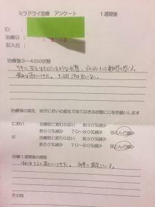 ミラドライ K・Tさん 治療1週間後 滋賀大津石山院